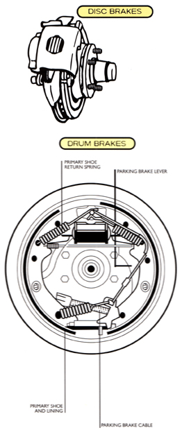 Wilderness Chevron - Brakes Service & Repair